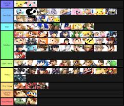 Weight Tier List Super Smash Bros Ultimate Smashbrosultimate