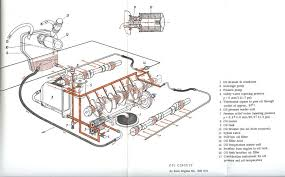 diagram of the oiling system of the new a91 engine page 2 funny the a91 looks so much more complicated