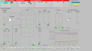Advanced Process Graphics New Standards In Process Control