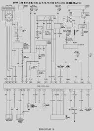 95 chevy silverado ignition wiring wire center \u2022 95 chevy blazer fuse diagram rpm wiring diagram 95 chevy diagram schematic rh yomelaniejo co 1995 chevy silverado ignition switch wiring