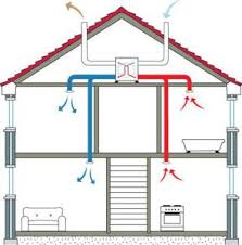 home air conditioning systems. marin county the most common air conditioning system is a split home systems e
