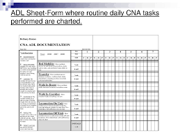 Cna Charting Module 15 Observing And Charting Ppt Download
