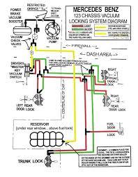 mercedes benz w wiring diagram mercedes image 1981 mercedes 300d vacuum diagram 1981 auto wiring diagram database on mercedes benz w123 wiring diagram