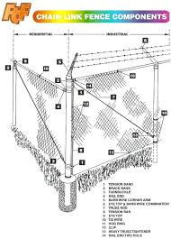 commercial chain link fence parts. Fence Parts View Larger Invisible Online . Commercial Chain Link E