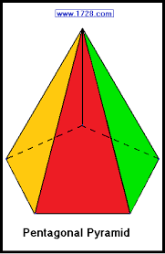 Diagram Of A Pyramid Pyramid Calculator