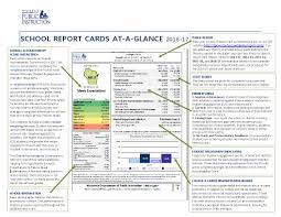 District & School Report Cards - Appleton Area School District