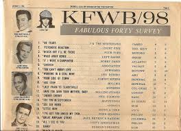 Old Top 40 Charts Kfwb 98 Top 40 Chart Pt 1 In 2019 Music Charts Top 40