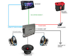 wiring sub to amp wiring image wiring diagram wiring diagram for car amp the wiring diagram on wiring sub to amp