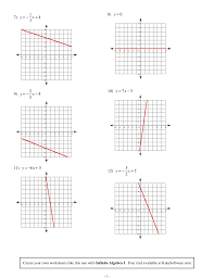 collection of free 30 graphing linear equations worksheets kuta ready to or print please do not use any of graphing linear equations worksheets