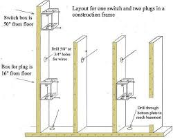 house wiring app the wiring diagram house wiring works view wiring work from marvel infocomm private house wiring