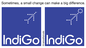 Indigo Airlines Login Complaint Against Indigo Airlines Bag Torn In Check In Luggage