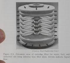 asbestos filter c daniel friedman rosato