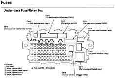 92 95 civic fuse box diagram honda tech honda forum discussion 92-95 civic under hood fuse box diagram desde hace tiempo tengo los diagramas de los fusibles para honda civic del modelo 92 hasta