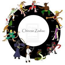 Chinese Zodiac Wheel Globerove Com