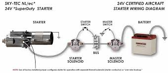 wiring diagram for a ford starter solenoid wiring starter solenoid wiring diagram ford annavernon on wiring diagram for a ford starter solenoid