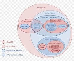 British Isles Venn Diagram Venn Diagram British Isles Rome Fontanacountryinn Com