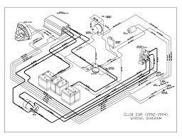 club car ds wiring schematic wiring diagram club car golf cart Starter Wiring Diagram Club Car Gas Golf Cart club car ds wiring schematic wire diagram 1995 golf cart Club Car 48V Wiring-Diagram