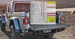 Invoice Price Calculator 2020 Gladiator Pricing Calculator Worksheet 2020 Jeep