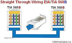 6 wiring diagram inspirational rj45 connector to cat 6 wiring cat5 wiring diagram at Wiring Diagram Rj45 Connector