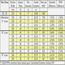 43 Explicit Wheel Fitment Chart
