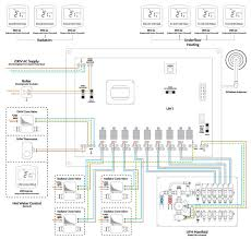 water underfloor heating systems controlling the heat heatmiser uh8-n wiring diagram at Heatmiser Wiring Centre Diagram