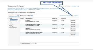 Cisco Software Downloads Help Faq Cisco Systems