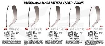 Easton Hockey Blade Curve Chart Easton Blade Patterns