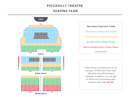 Theatre Organization Chart Piccadilly Theatre Seating Plan Watch Death Of A Salesman