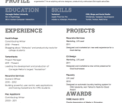 How Long Should A Resume Be Amazing Design Ideas What Resume Template Fascinating Should Look 27