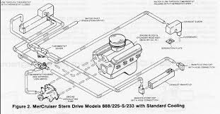 ford 302 engine tubing diagram engine merc 888 ford 302 getting hot after warming up 100% raw water cooled