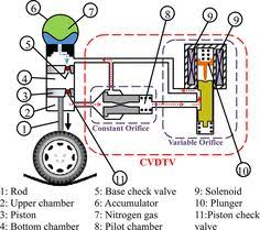 64 chevy c10 wiring diagram 65 chevy truck wiring diagram 64 1965 Chevy C10 Wiring Diagram electric wiring diagram instrument panel wiring diagram for 1965 chevy c10