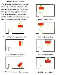 feng shui office desk directions take