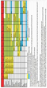 Child Vaccination Chart Indian Academy Of Pediatrics Iap Advisory Committee On