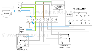 w plan central heating system w plan wiring diagram