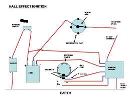 similiar sierra ignition switch diagram keywords sierra ignition wiring diagram ive posted it up before bu the