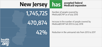 Nj Family Care Income Chart New Jersey And The Acas Medicaid Expansion Eligibility