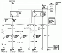wiring diagram chevy s the wiring diagram highbeam wiring diagram 2000 chevy blazer highbeam wiring diagram