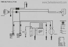 new kawasaki 650 sx wiring diagram anything wiring diagrams \u2022 kawasaki wiring diagrams for motorcycles 89 kawasaki 650sx wiring diagram introduction to electrical wiring rh jillkamil com 650sx graphics 1989 kawasaki 650 sx specs