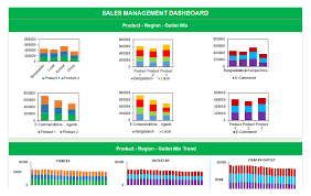 Includes inventory management and warehouse.metrics, trend charts and many more! Kpi Template Excel A Gateway To Track Your Business Performance
