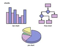 Definition For Chart Pie Chart Noun Definition Pictures Pronunciation And