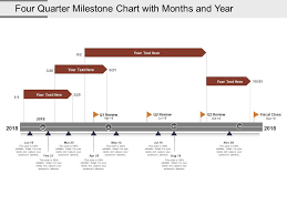 Four Quarter Milestone Chart With Months And Year