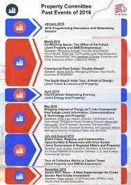 Apec Business Travel Card For Uk Citizens Joshymomoorg