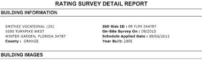 For a broad spectrum of commercial and personal lines of insurance, we provide: Https Www Verisk Com Siteassets Media Cp V Resources Rating Survey Detail Report Pdf