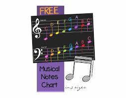Who S Here Today Chart Printable Here Is A Free Printable Musical Notes Chart For Kids