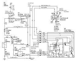 unusual john deere hpx wiring diagram pictures inspiration
