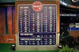 MLB draft: The 10 best selections from ...