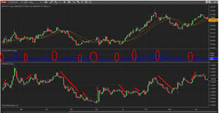 Backtesting Foreign Currency Pair Vs Bond Futures Charts