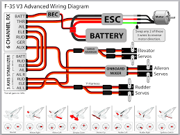 wiring an f 35 v3 rcpowers com Advance Mixer Wiring Diagram f35v3 adv wiring png advance cement mixer wiring diagram