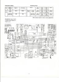 wiring diagram polaris sportsman 500 the wiring diagram 2004 polaris predator 500 wiring diagram digitalweb wiring diagram