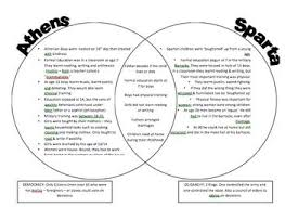 sparta and athens similarities differences venn diagram diagram sparta and athens venn diagram